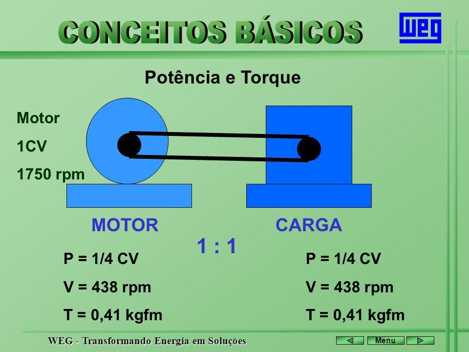1 : 1 Potência e Torque MOTOR CARGA Motor 1CV 1750 rpm P = 1/4 CV