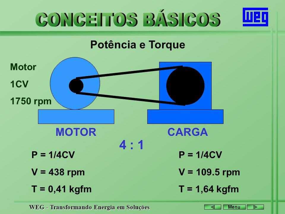 4 : 1 Potência e Torque MOTOR CARGA Motor 1CV 1750 rpm P = 1/4CV