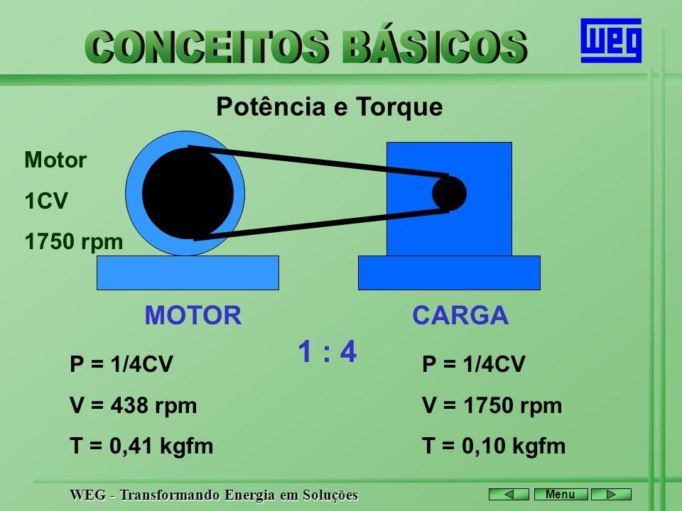 1 : 4 Potência e Torque MOTOR CARGA Motor 1CV 1750 rpm P = 1/4CV