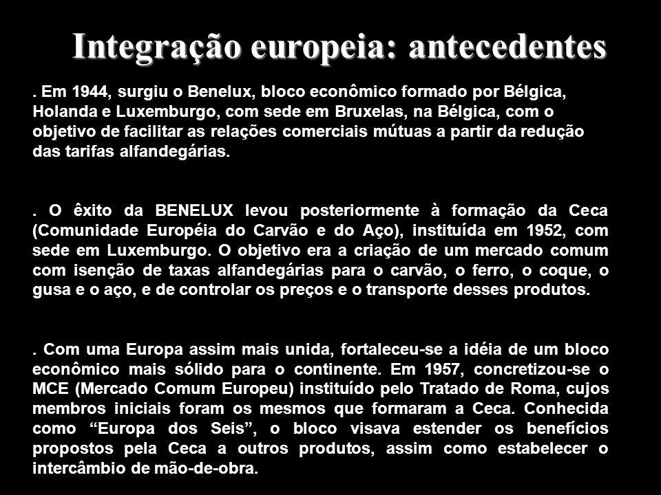 Integração europeia: antecedentes