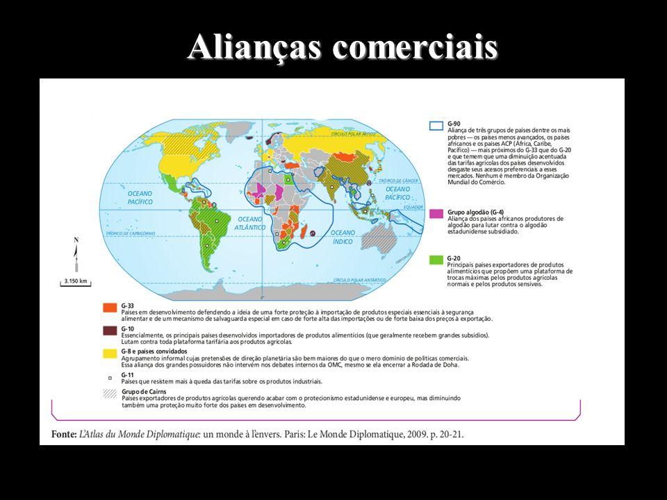 Alianças comerciais