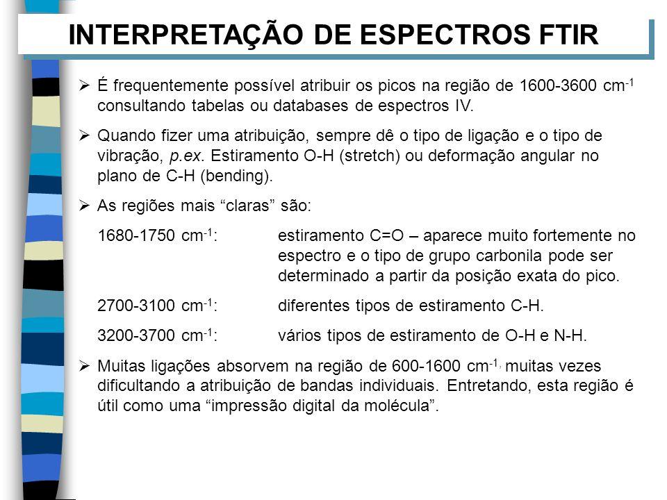 INTERPRETAÇÃO DE ESPECTROS FTIR