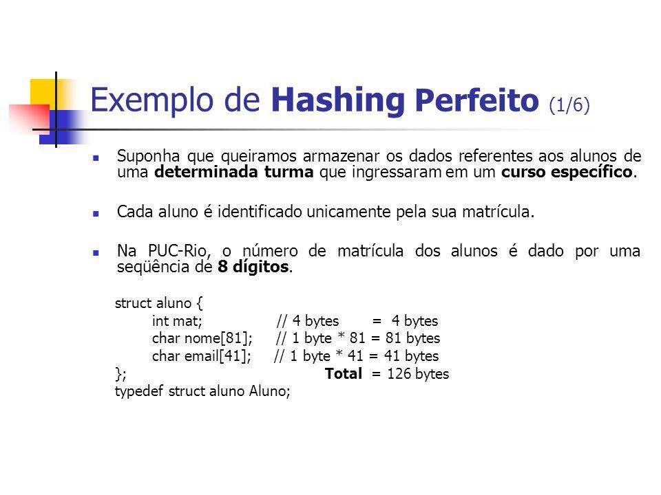 Exemplo de Hashing Perfeito (1/6)