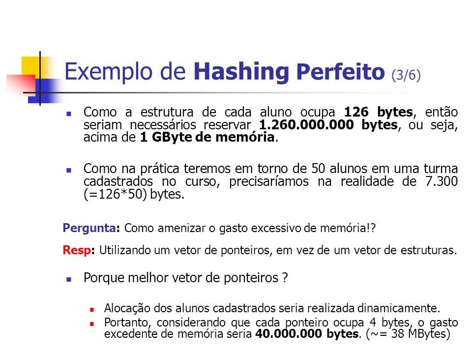 Exemplo de Hashing Perfeito (3/6)