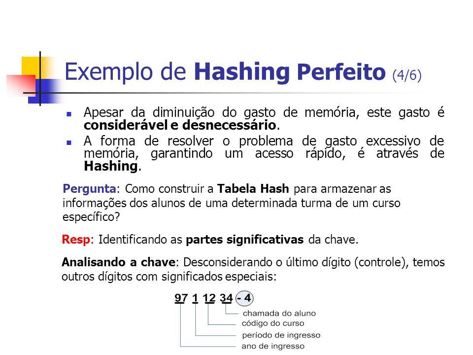 Exemplo de Hashing Perfeito (4/6)