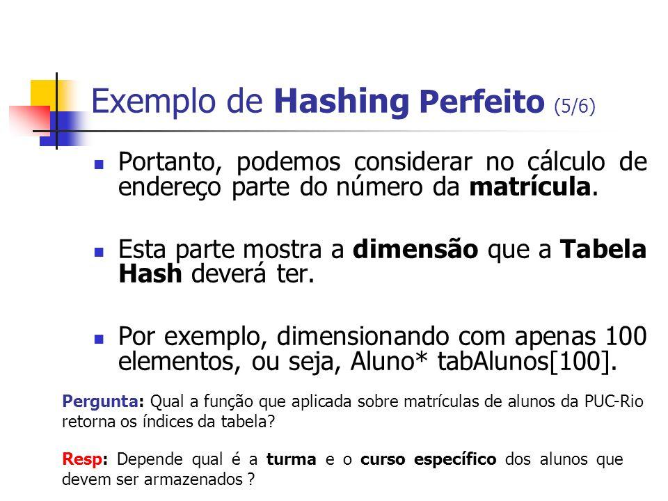 Exemplo de Hashing Perfeito (5/6)