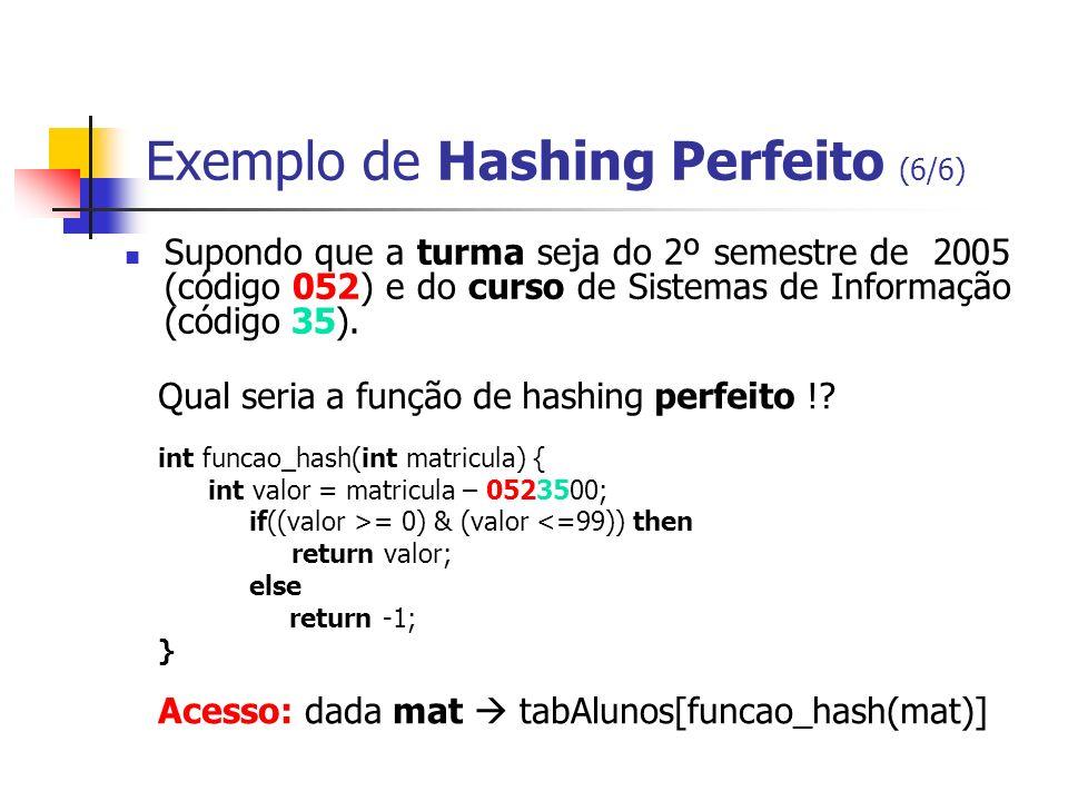 Exemplo de Hashing Perfeito (6/6)