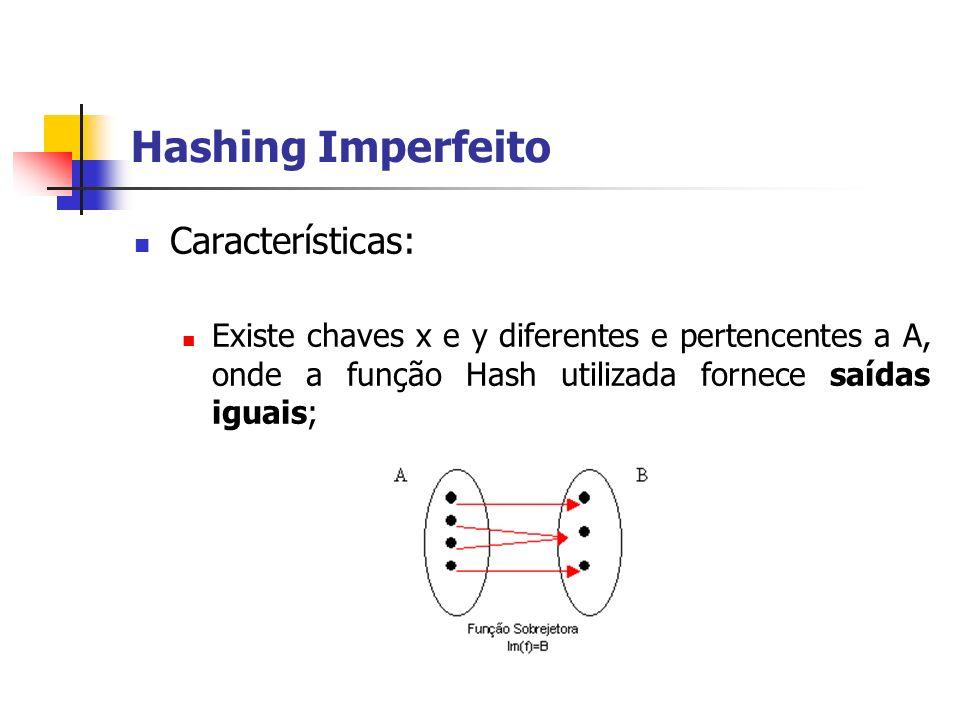 Hashing Imperfeito Características: