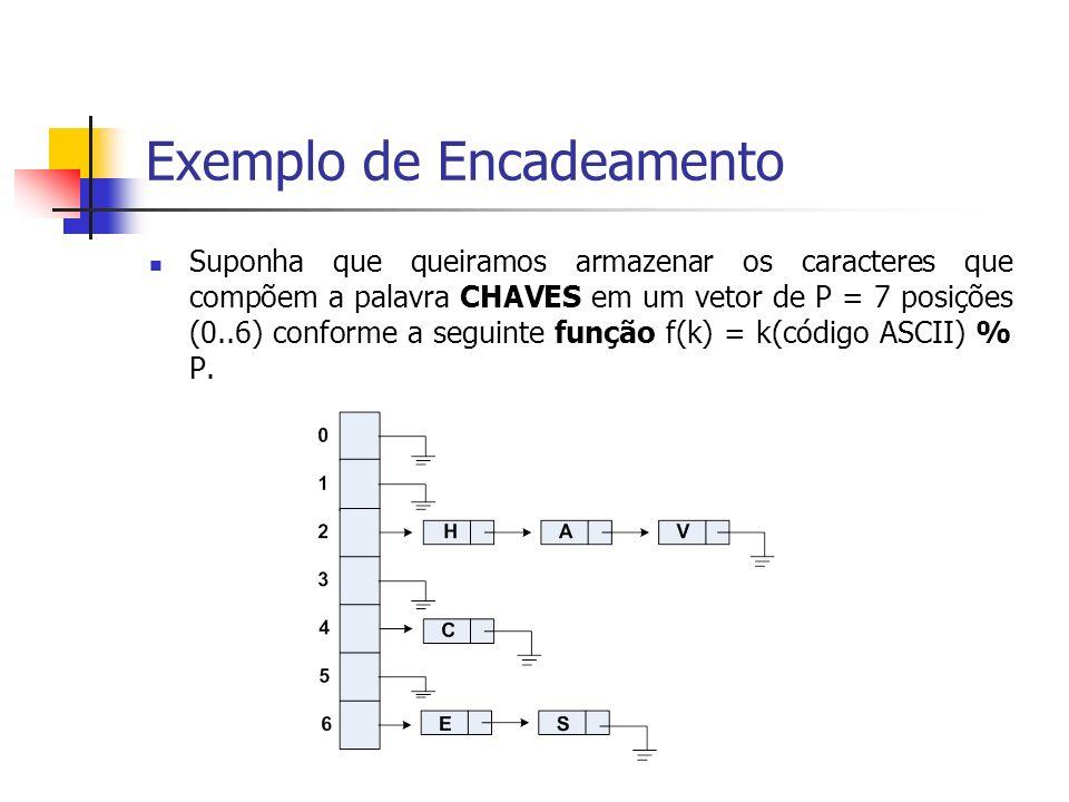 Exemplo de Encadeamento