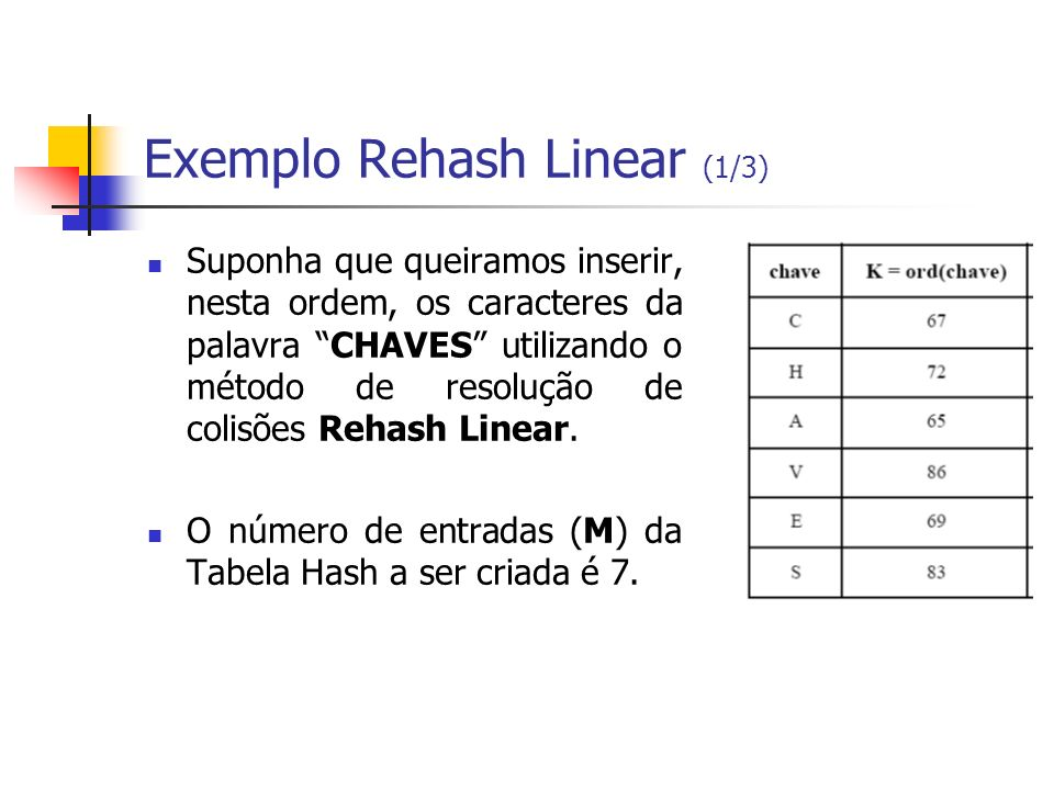 Exemplo Rehash Linear (1/3)
