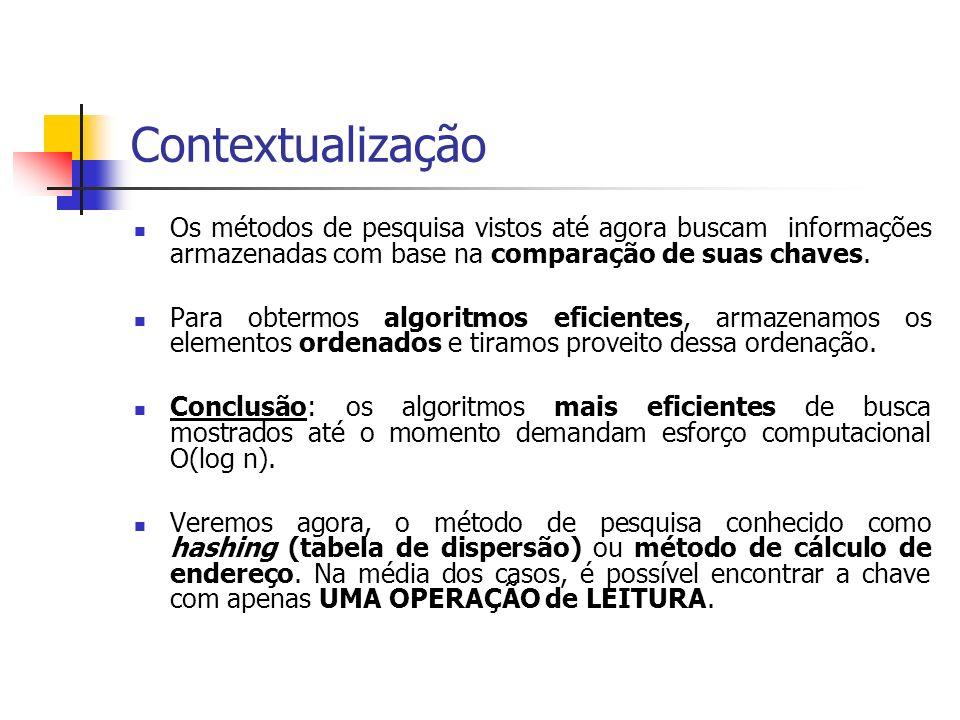 Contextualização Os métodos de pesquisa vistos até agora buscam informações armazenadas com base na comparação de suas chaves.