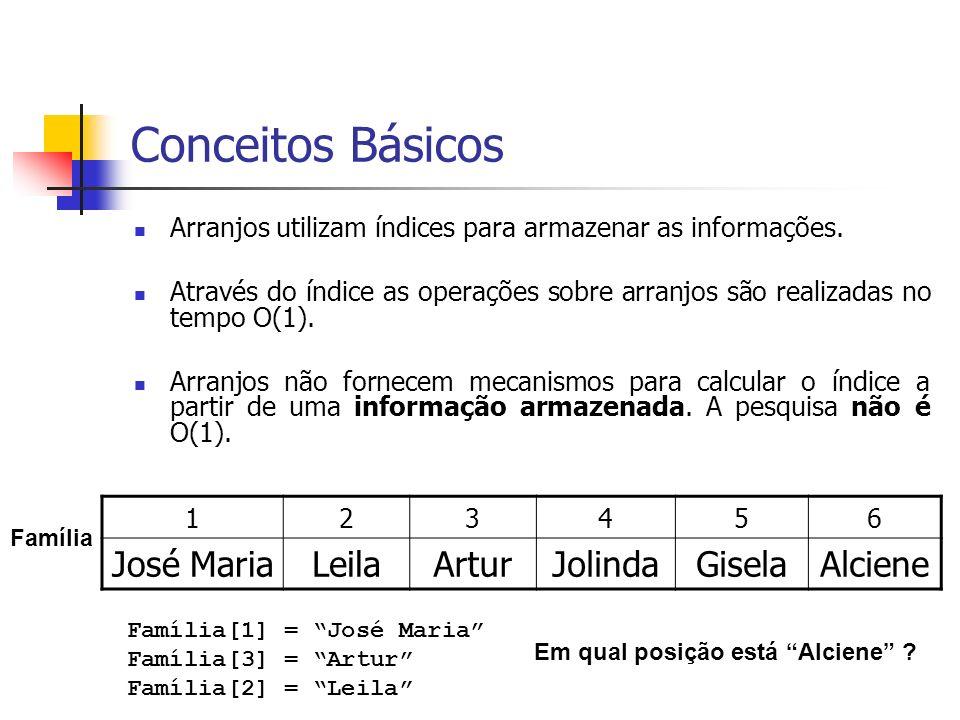 Conceitos Básicos José Maria Leila Artur Jolinda Gisela Alciene
