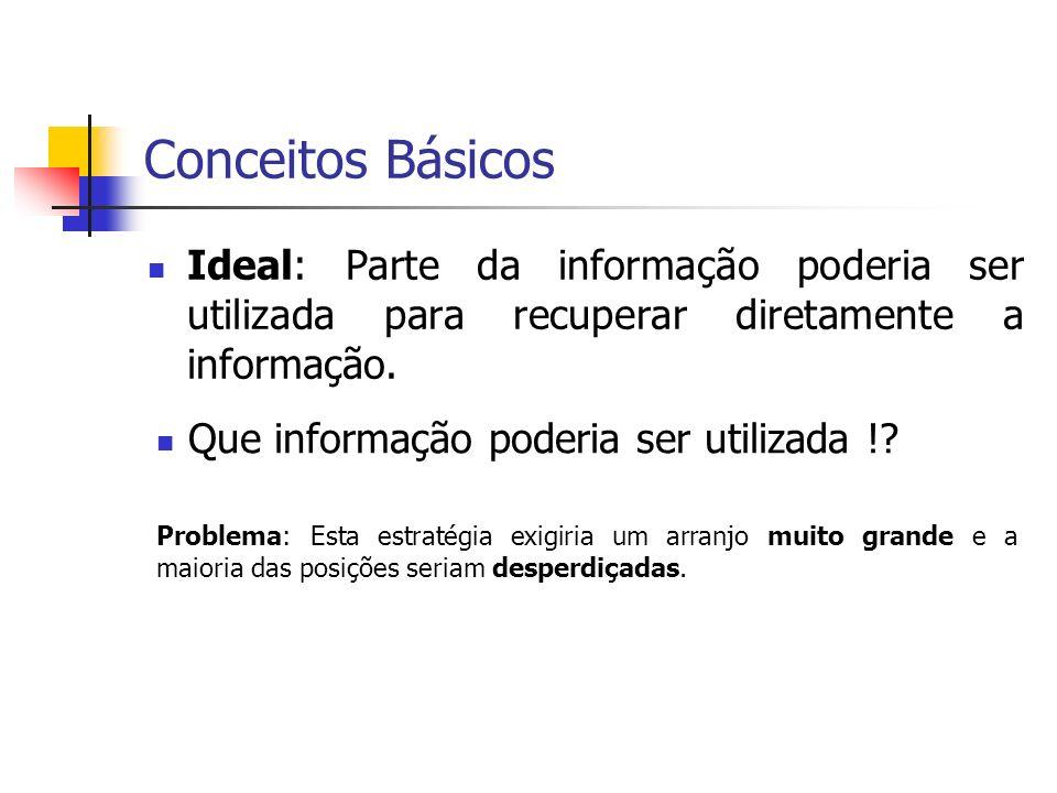 Conceitos BásicosIdeal: Parte da informação poderia ser utilizada para recuperar diretamente a informação.