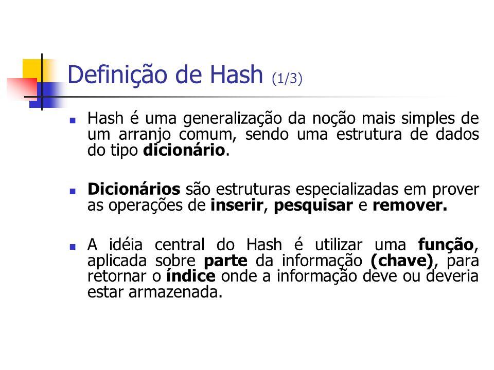 Definição de Hash (1/3) Hash é uma generalização da noção mais simples de um arranjo comum, sendo uma estrutura de dados do tipo dicionário.