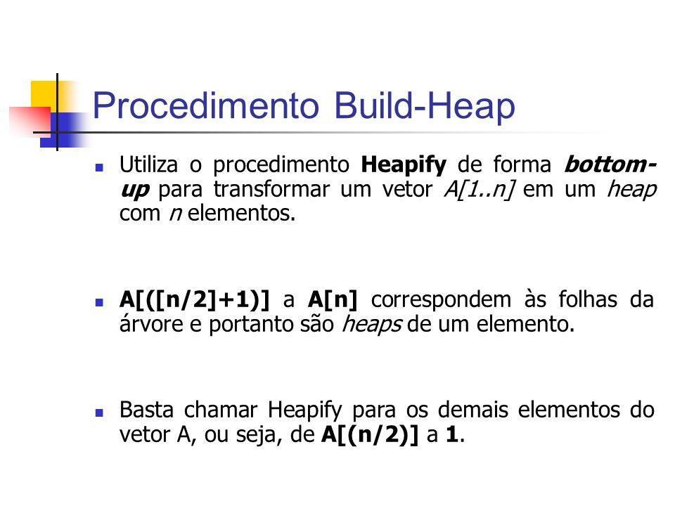 Procedimento Build-Heap