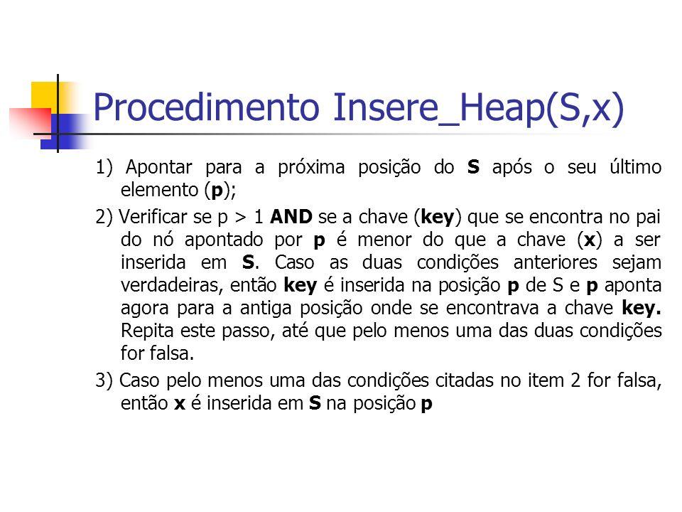 Procedimento Insere_Heap(S,x)
