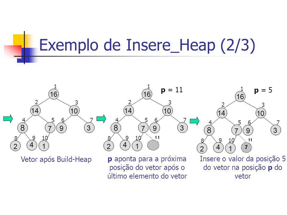 Exemplo de Insere_Heap (2/3)