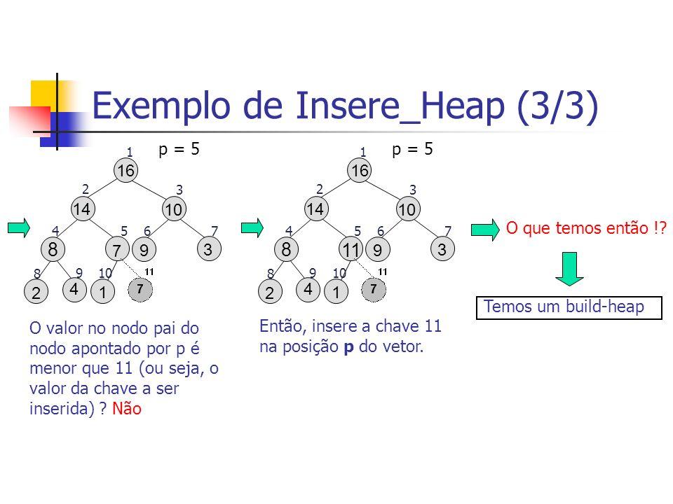 Exemplo de Insere_Heap (3/3)