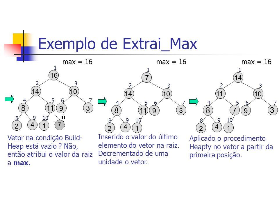 Exemplo de Extrai_Max max = 16. Vetor na condição Build-Heap está vazio Não, então atribui o valor da raiz a max.