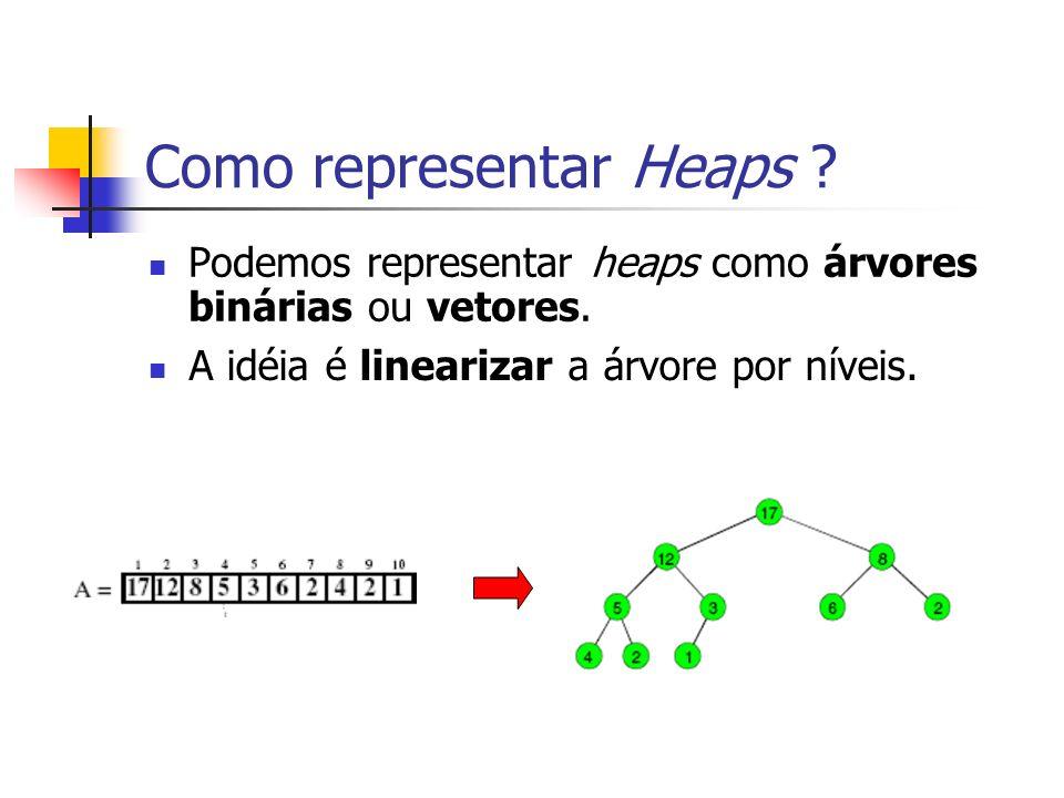 Como representar Heaps