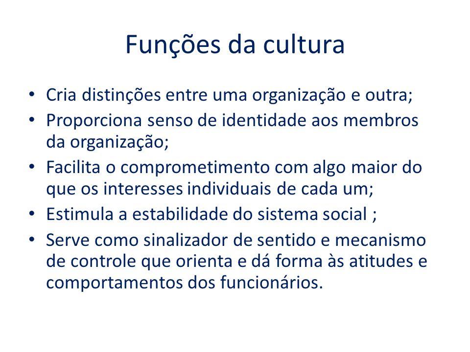 Funções da cultura Cria distinções entre uma organização e outra;