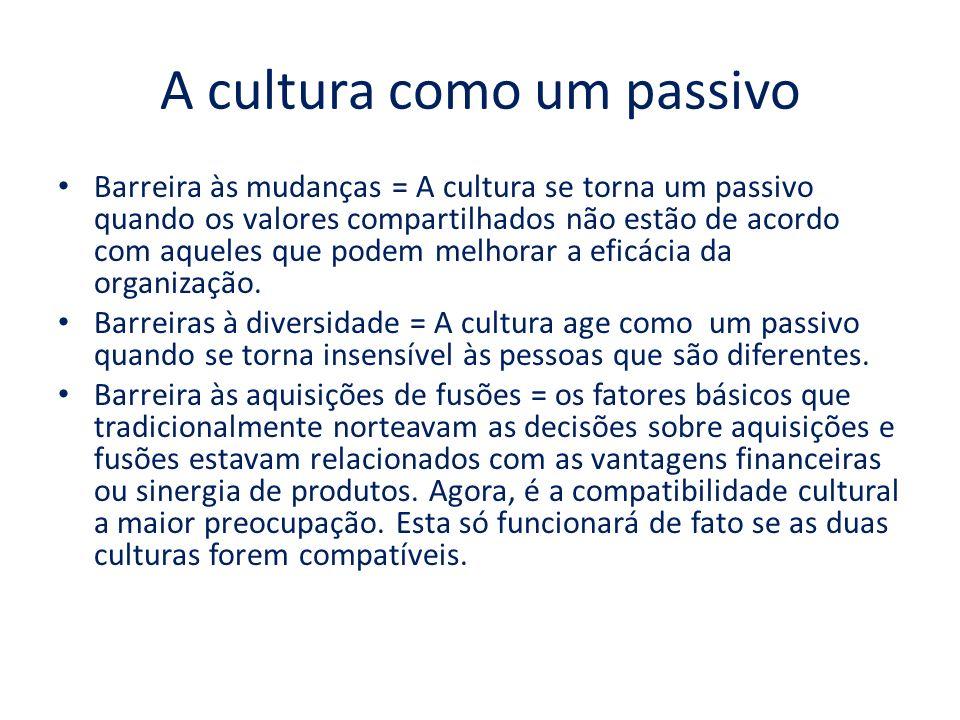 A cultura como um passivo