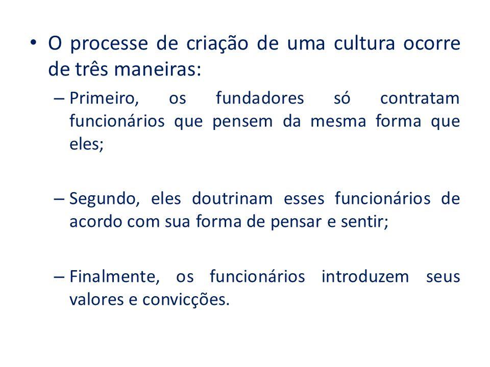 O processe de criação de uma cultura ocorre de três maneiras: