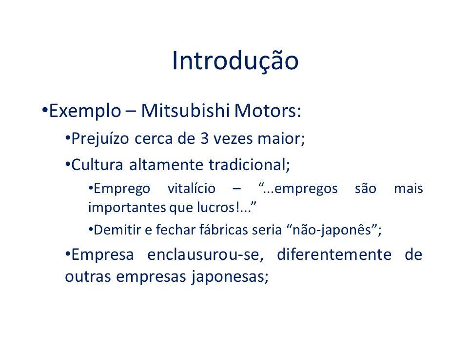 Introdução Exemplo – Mitsubishi Motors: