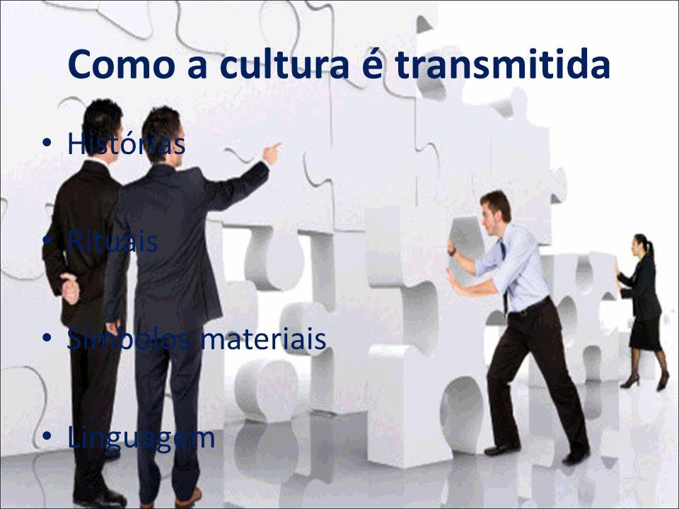 Como a cultura é transmitida