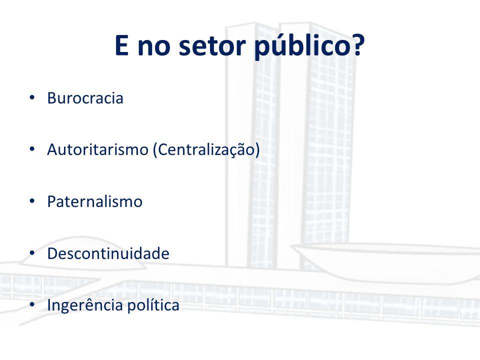 E no setor público Burocracia Autoritarismo (Centralização)