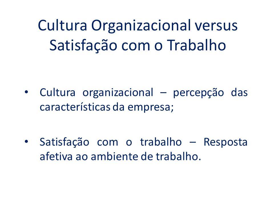 Cultura Organizacional versus Satisfação com o Trabalho