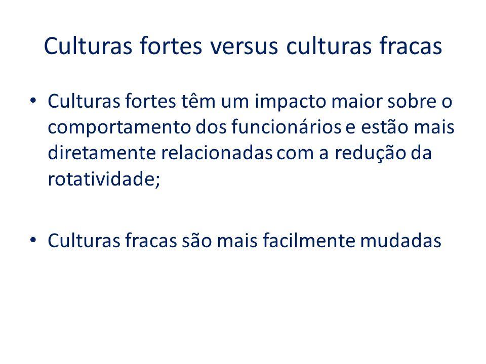 Culturas fortes versus culturas fracas