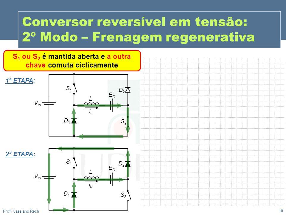 Conversor reversível em tensão: 2º Modo – Frenagem regenerativa