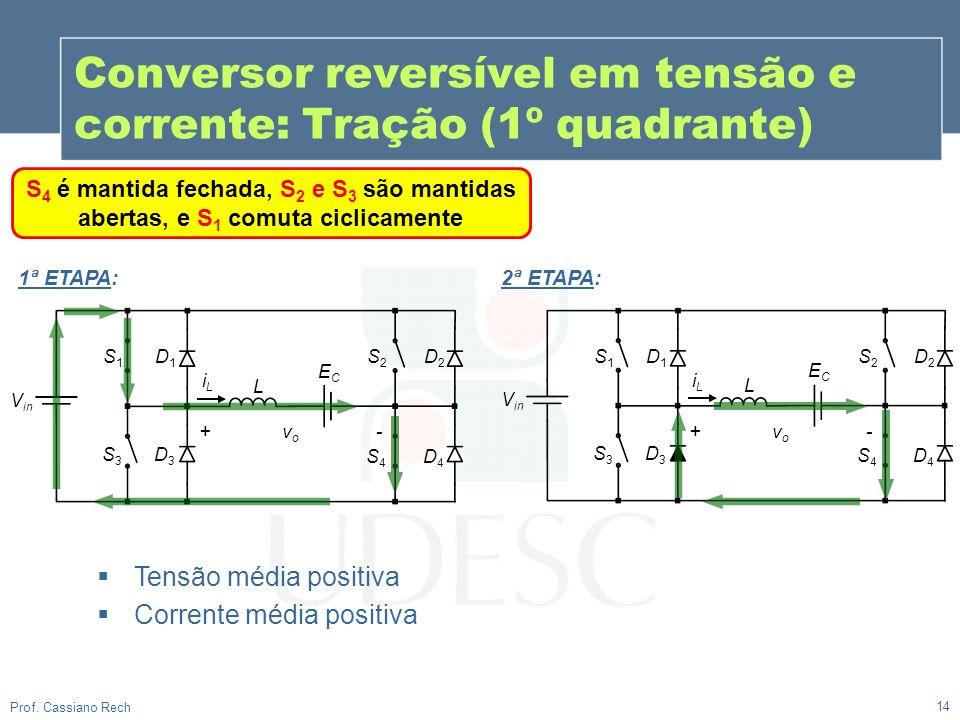 Conversor reversível em tensão e corrente: Tração (1º quadrante)