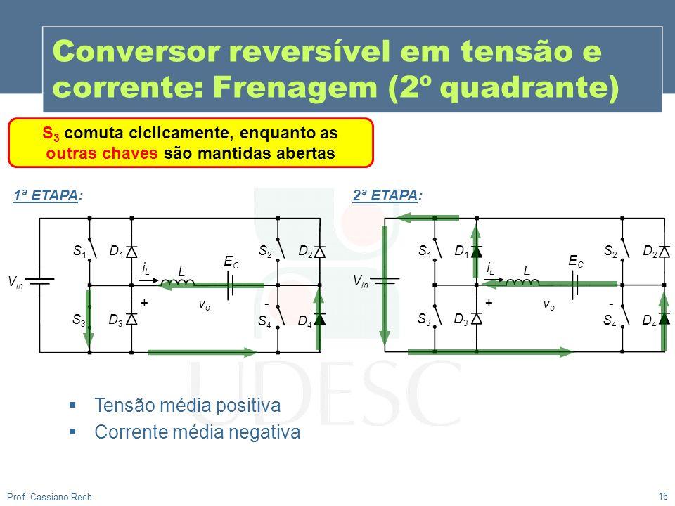 Conversor reversível em tensão e corrente: Frenagem (2º quadrante)