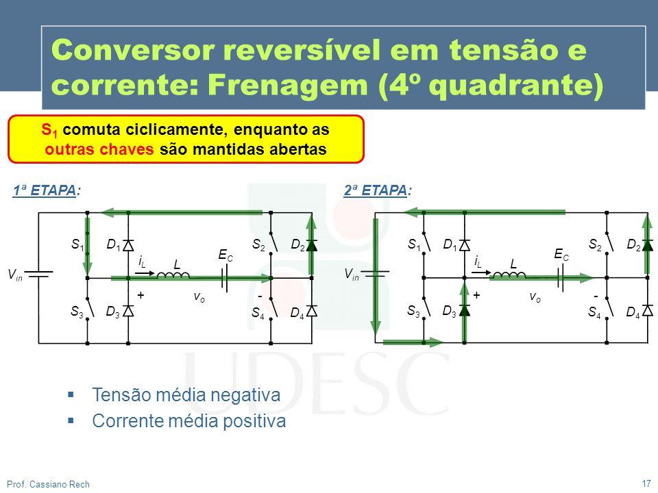 Conversor reversível em tensão e corrente: Frenagem (4º quadrante)