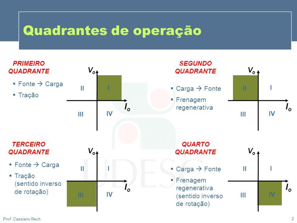 Quadrantes de operação