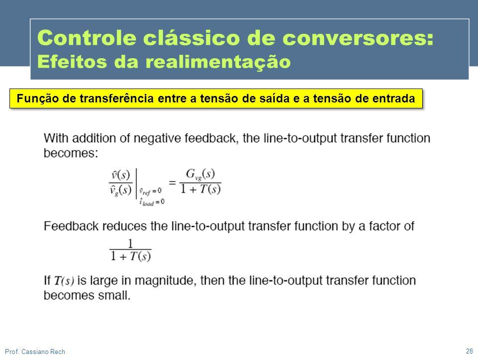 Controle clássico de conversores: Efeitos da realimentação