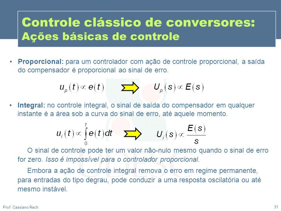 Controle clássico de conversores: Ações básicas de controle