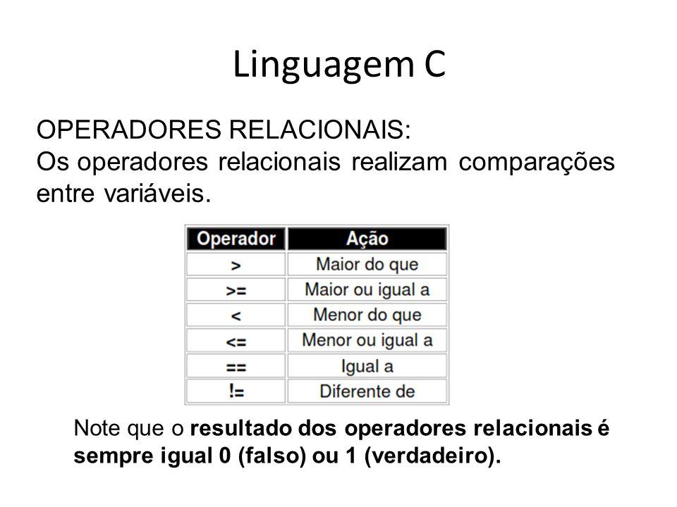 Linguagem C OPERADORES RELACIONAIS:
