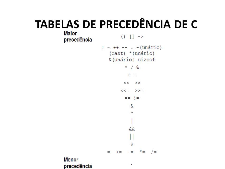 TABELAS DE PRECEDÊNCIA DE C