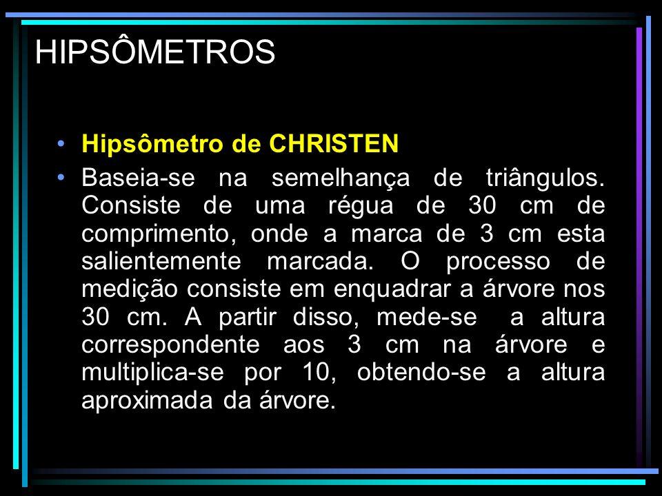 HIPSÔMETROS Hipsômetro de CHRISTEN