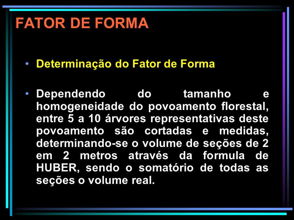 FATOR DE FORMA Determinação do Fator de Forma