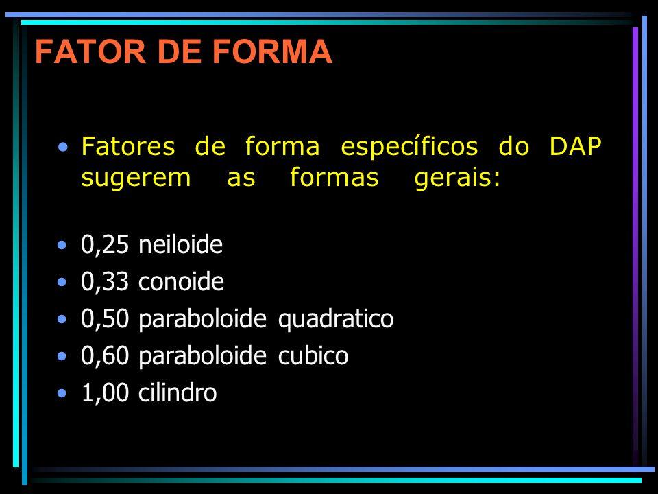 FATOR DE FORMA Fatores de forma específicos do DAP sugerem as formas gerais: stem shapes: 0,25 neiloide.