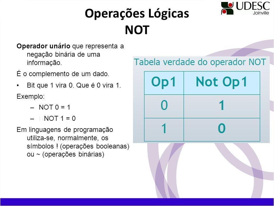 Operações Lógicas NOT Operador unário que representa a negação binária de uma informação. É o complemento de um dado.