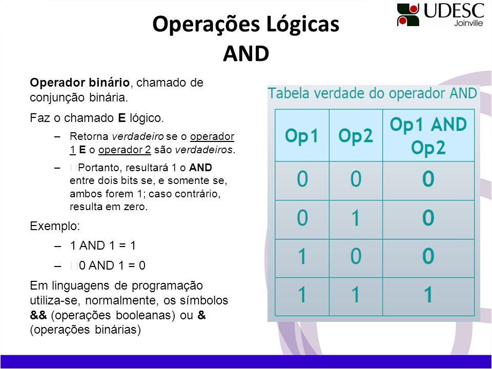 Operações Lógicas AND Operador binário, chamado de conjunção binária.
