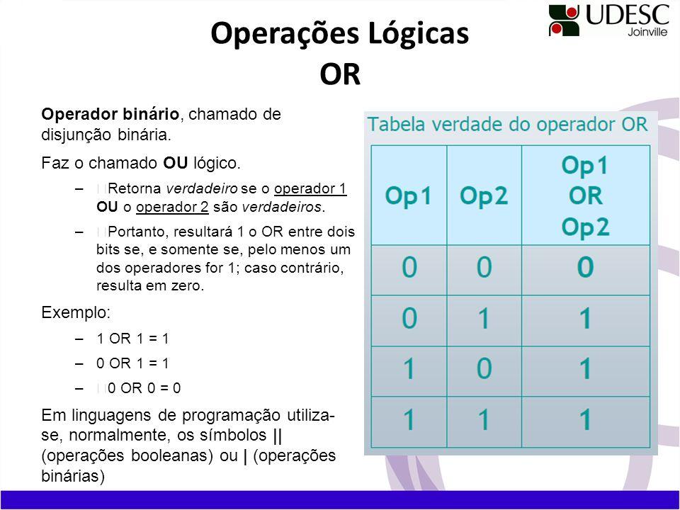 Operações Lógicas OR Operador binário, chamado de disjunção binária.