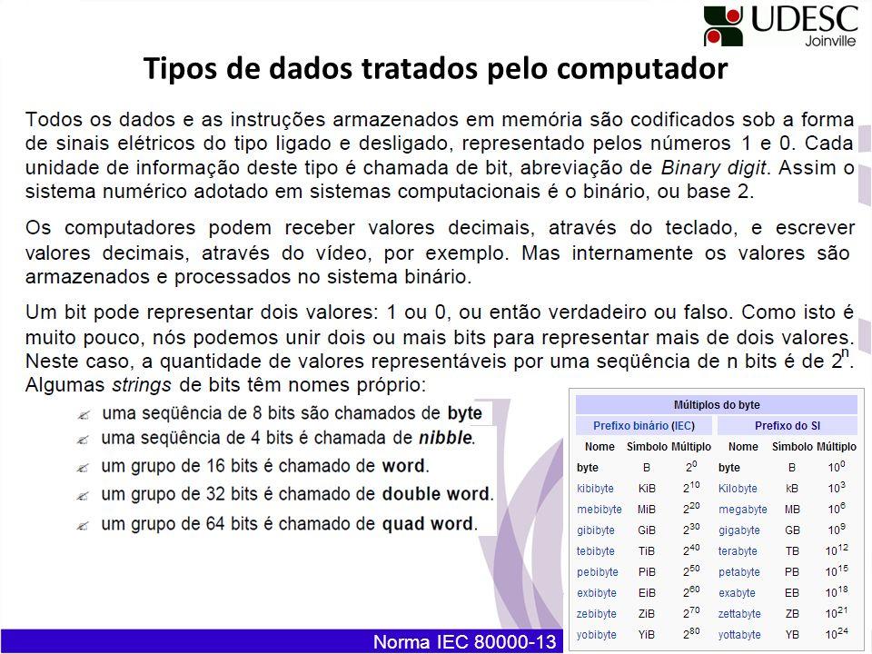 Tipos de dados tratados pelo computador