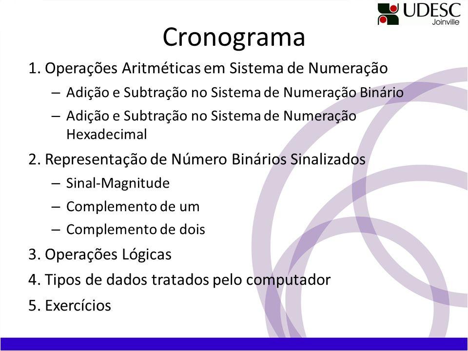 Cronograma 1. Operações Aritméticas em Sistema de Numeração