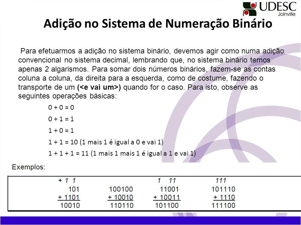 Adição no Sistema de Numeração Binário
